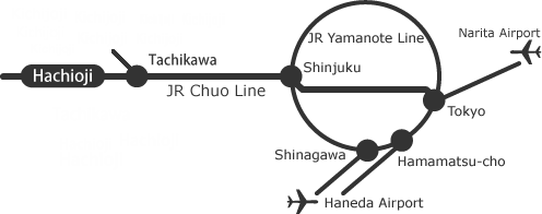 Route to Yokogawa headquarters by public transport